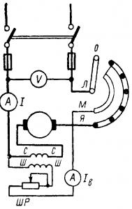 Электродвигатель смешанного возбуждения
