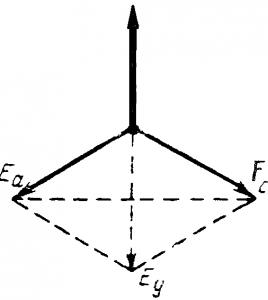 Звезда фазных э. д. с. вторичной обмотки