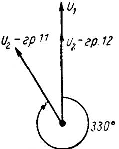 Диаграмма векторов вторичных напряжений при разных группах соединения