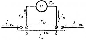 Измерительный механизм с шунтом