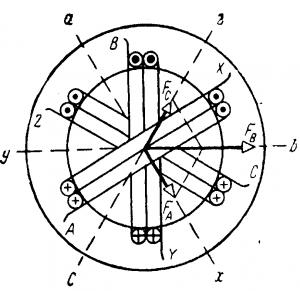 Суммарный магнитный поток трехфазной обмотки асинхронного двигателя