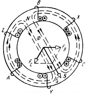 Суммарный магнитный поток двигателя для момента времени