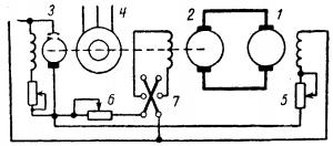 Генератор электродвигатель