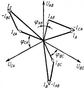 Векторная диаграмма при соединении приемников треугольником