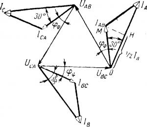 Векторная диаграмма для цепи, соединенной треугольником при равномерной нагрузке фаз