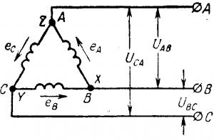Соединение обмоток генератора треугольником