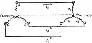 Схема соединения трехфазного генератора и приемника звездой