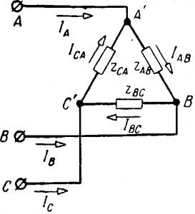 Соединение приемников энергии треугольником
