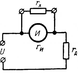 Параллельная схема омметра, показания которого зависят от напряжения источника, питания