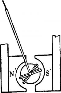 Измерительный механизм логометра