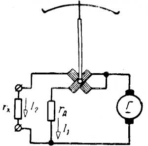 Схема омметра логометра