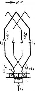 Распределение токов при замедленной коммутации