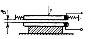 Принцип paботы емкостного манометра и динамометра