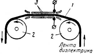 Схема устройства емкостного преобразователя для измерения толщины ленты