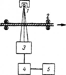 Схема ионизационного преобразователя для измерения толщины ленты