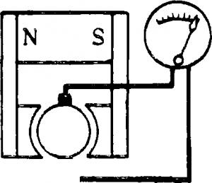 Схема индукционного тахометра