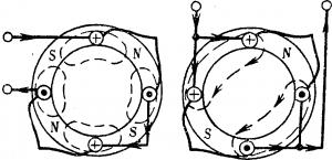 Схема соединения обмоток двухскоростного двигателя