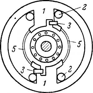 Однофазный двигатель с экранированными полюсами