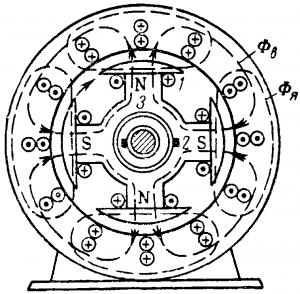 Схема тихоходного синхронного генератор