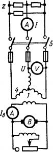 Синхронный генератор под нагрузкой