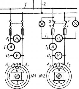 Векторная диаграмма синхронного генератора