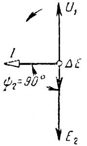 Диаграмма работы синхронной машины при изменяющемся токе возбуждения