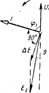 Диаграмма работы синхронного компенсатора