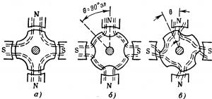 Принцип работы однофазного синхронного реактивного двигателя