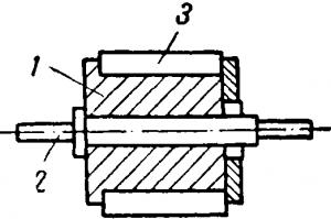 Ротор синхронного гистерезисного двигателя