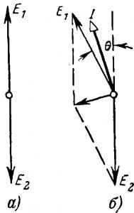 Диаграмма э. д. с. сельсинов при отсутствии и наличии угла рассогласования