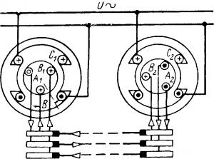 Схема взаимодействия токов в сельсинах при наличии угла рассогласования