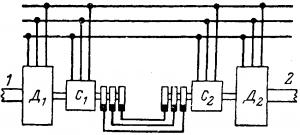 Схема электрического вала