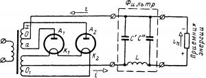 Схема двухполупериодного выпрямления припомощи кенотронов