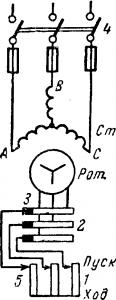 Схема асинхронного двигателя с кольцами