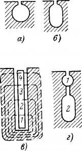Пазы роторов асинхронных двигателей