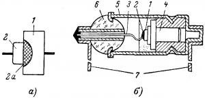Германиевый плоскостной вентиль