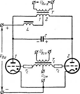 Ламповый инвертор
