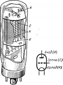 Трехэлектродная лампа