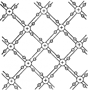 Схема парноэлектронных связей в кристаллической решетке германия