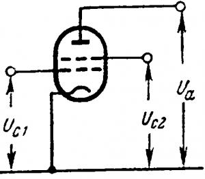Четырех пяти электродные лампы