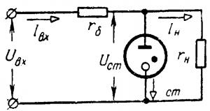 Схема стабилизатора с газоразрядным стабилитроном