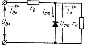 Схема стабилизатора с кремниевым стабилитроном