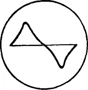 Электронный осциллограф