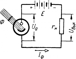 Схема включения фотоэлемента с внешним фотоэффектом