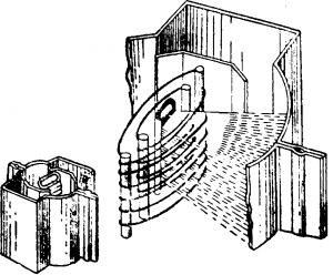 Схема устройства лучевого тетрода