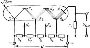 Схема фотоэлектронного умножителя