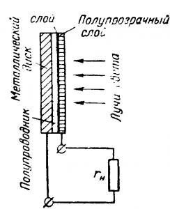 Схемафотоэлемента с запирающим слоем
