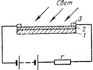 Схема устройства и включения фотосопротивления