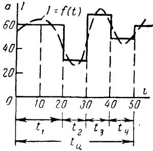 Диаграмма для выбора мощности двигателя при продолжительном режиме