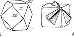 Лопарит, минерал Лопарит